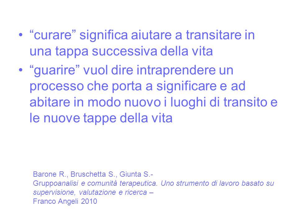 Barone R., Bruschetta S., Giunta S.- Gruppoanalisi e comunità terapeutica.