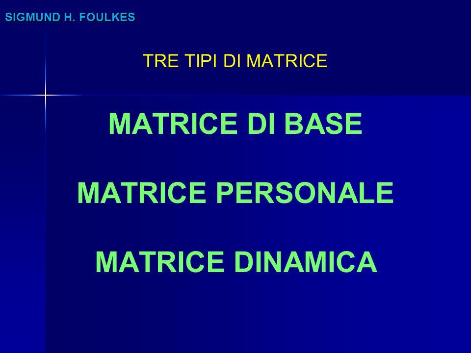 SIGMUND H. FOULKES TRE TIPI DI MATRICE MATRICE DI BASE MATRICE PERSONALE MATRICE DINAMICA