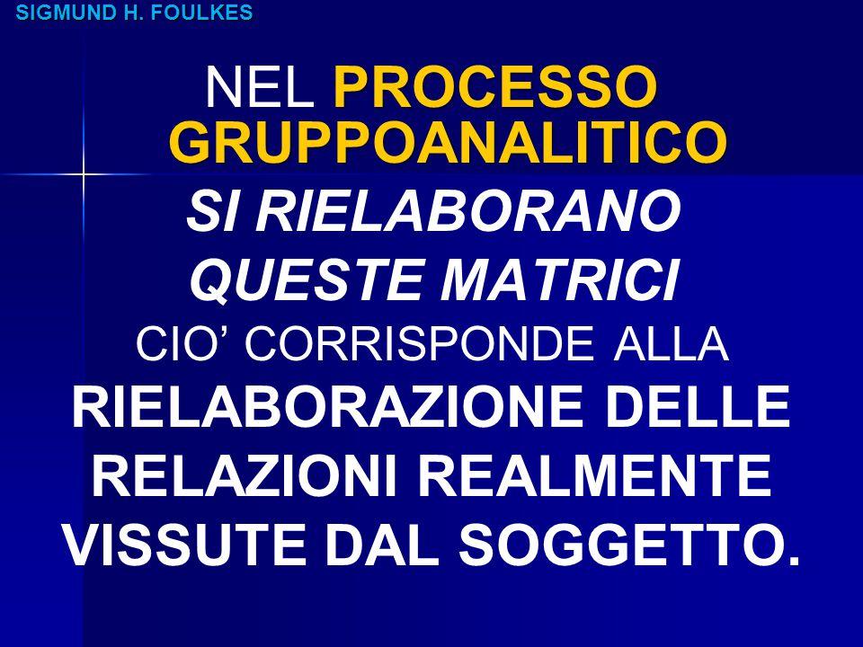SIGMUND H. FOULKES SIGMUND H. FOULKES PROCESSO GRUPPOANALITICO NEL PROCESSO GRUPPOANALITICO SI RIELABORANO QUESTE MATRICI CIO' CORRISPONDE ALLA RIELAB