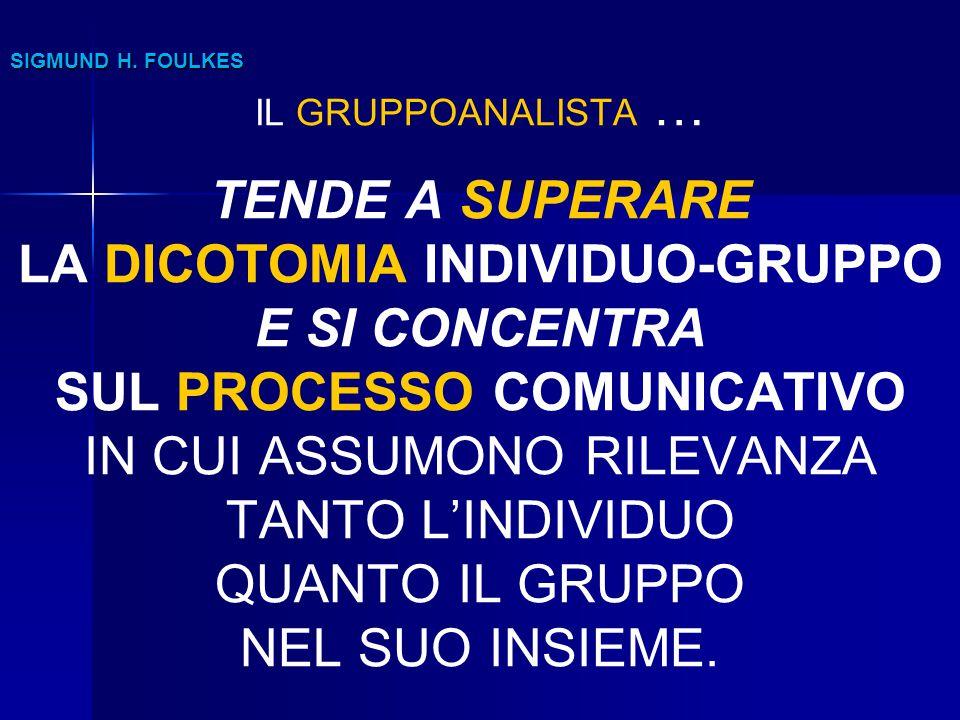 SIGMUND H. FOULKES IL GRUPPOANALISTA … TENDE A SUPERARE LA DICOTOMIA INDIVIDUO-GRUPPO E SI CONCENTRA SUL PROCESSO COMUNICATIVO IN CUI ASSUMONO RILEVAN
