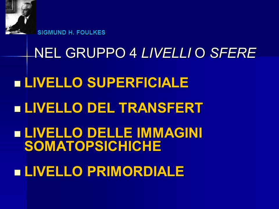 SIGMUND H. FOULKES SIGMUND H. FOULKES NEL GRUPPO 4 LIVELLI O SFERE LIVELLO SUPERFICIALE LIVELLO SUPERFICIALE LIVELLO DEL TRANSFERT LIVELLO DEL TRANSFE