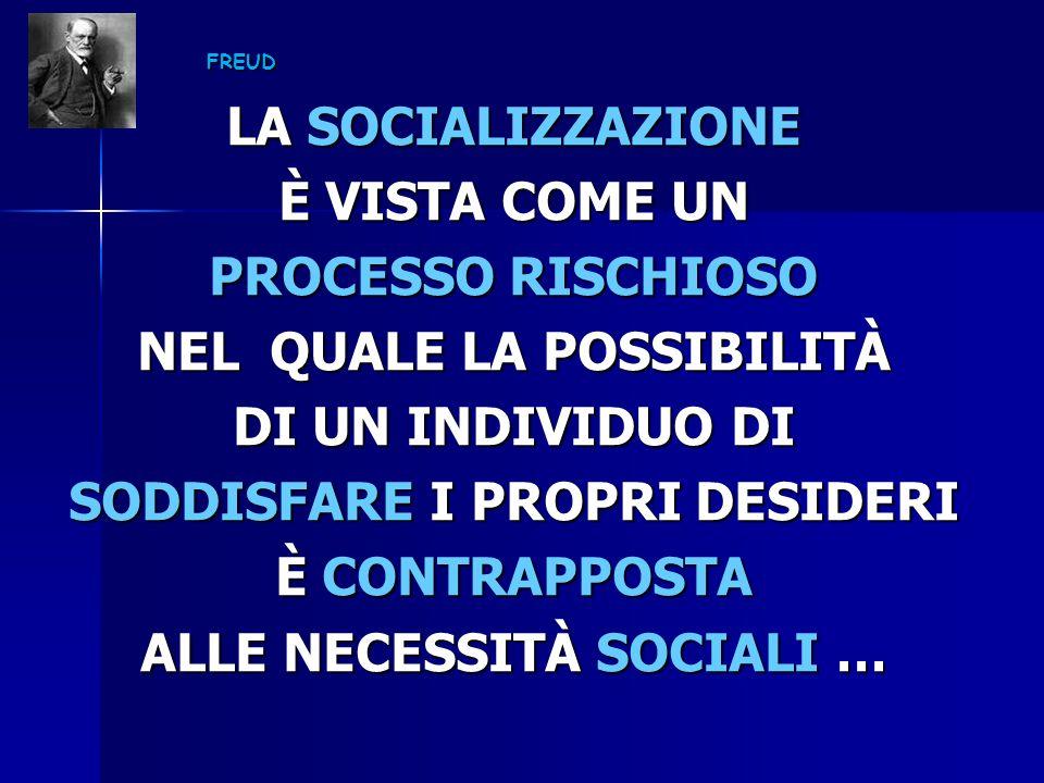 FREUD LA SOCIALIZZAZIONE È VISTA COME UN PROCESSO RISCHIOSO NEL QUALE LA POSSIBILITÀ DI UN INDIVIDUO DI SODDISFARE I PROPRI DESIDERI È CONTRAPPOSTA AL