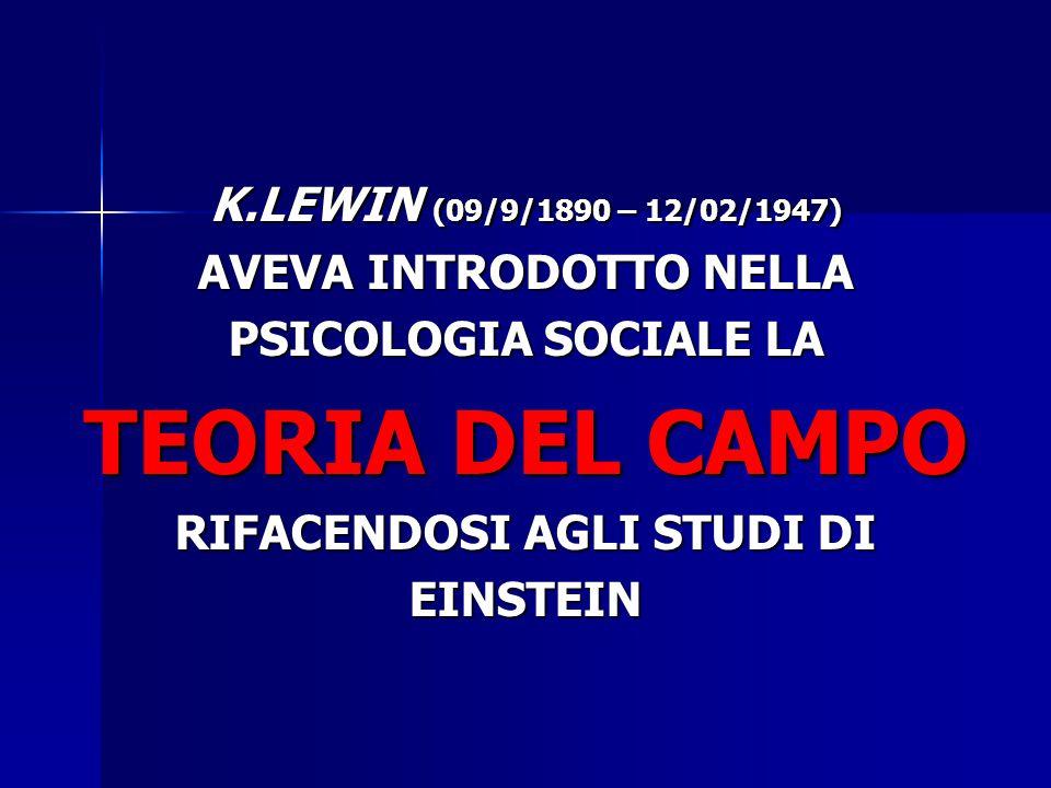 K.LEWIN (09/9/1890 – 12/02/1947) AVEVA INTRODOTTO NELLA PSICOLOGIA SOCIALE LA TEORIA DEL CAMPO RIFACENDOSI AGLI STUDI DI EINSTEIN