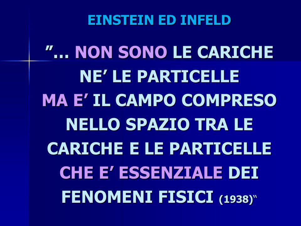 """EINSTEIN ED INFELD """"… NON SONO LE CARICHE NE' LE PARTICELLE MA E' IL CAMPO COMPRESO NELLO SPAZIO TRA LE CARICHE E LE PARTICELLE CHE E' ESSENZIALE DEI"""