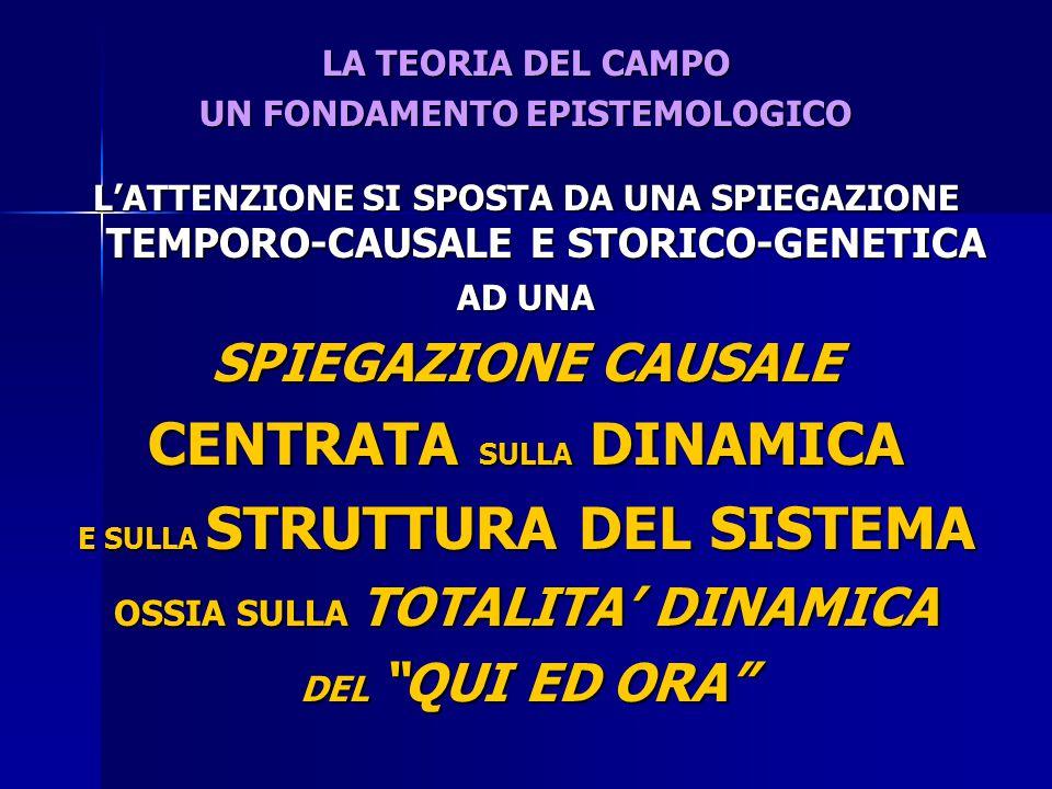 LA TEORIA DEL CAMPO UN FONDAMENTO EPISTEMOLOGICO L'ATTENZIONE SI SPOSTA DA UNA SPIEGAZIONE TEMPORO-CAUSALE E STORICO-GENETICA AD UNA SPIEGAZIONE CAUSA