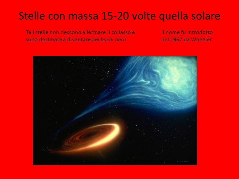 Stelle con massa 15-20 volte quella solare Tali stelle non riescono a fermare il collasso e sono destinate a diventare dei buchi neri! Il nome fu intr