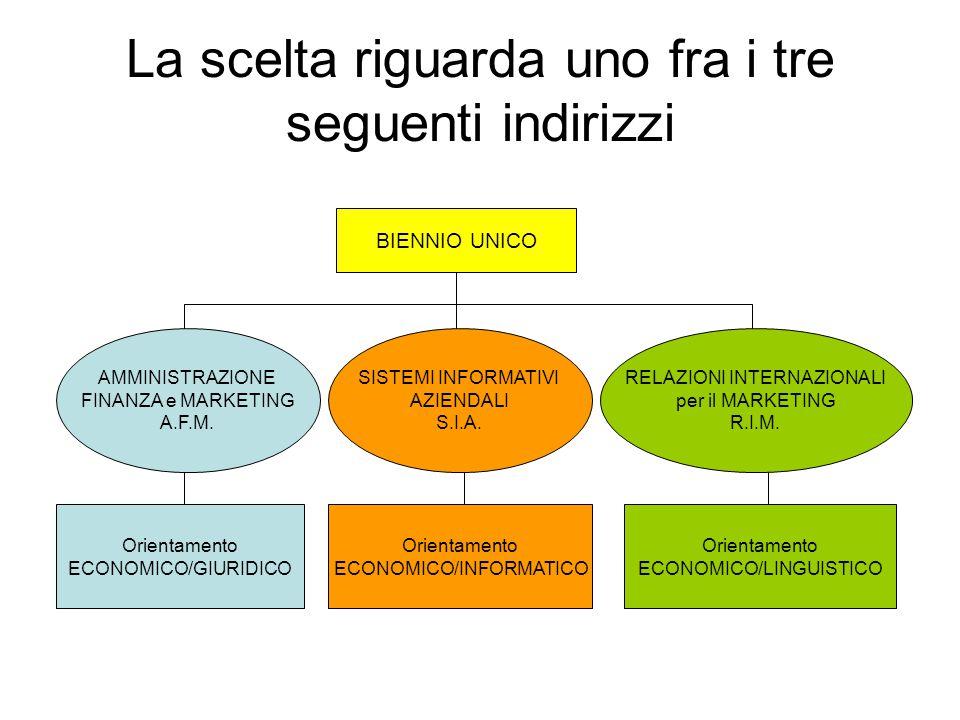 La scelta riguarda uno fra i tre seguenti indirizzi BIENNIO UNICO Orientamento ECONOMICO/GIURIDICO AMMINISTRAZIONE FINANZA e MARKETING A.F.M. SISTEMI
