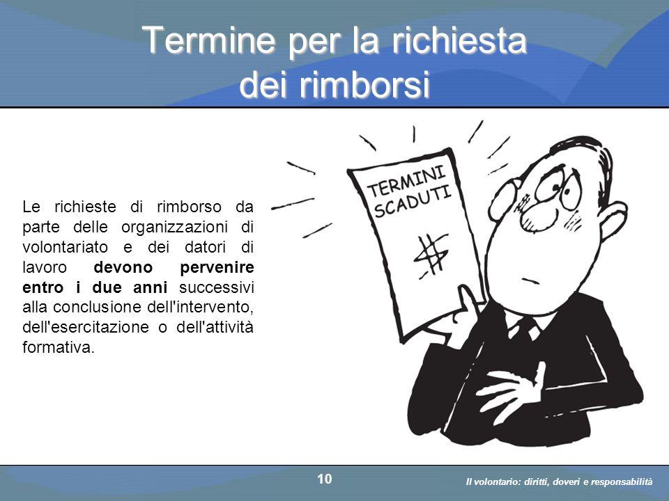 Il volontario: diritti, doveri, responsabiità a cura di D. Bellè Laboratorio e-Learning (LabeL) Università di Udine 10 Termine per la richiesta dei ri