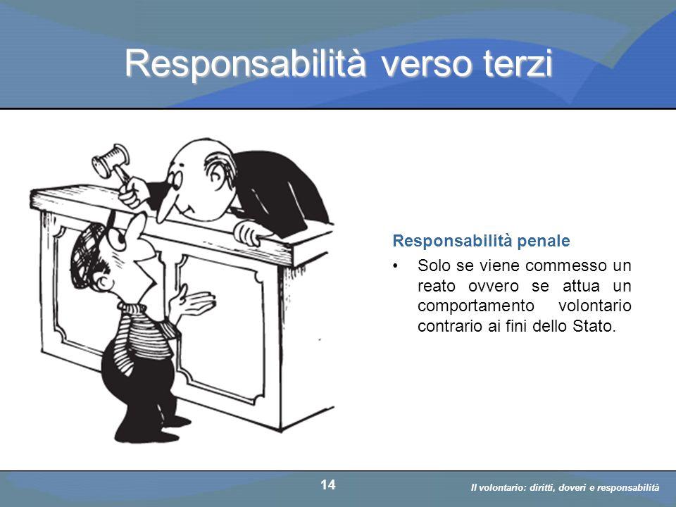Il volontario: diritti, doveri, responsabiità a cura di D. Bellè Laboratorio e-Learning (LabeL) Università di Udine 14 Responsabilità verso terzi Resp