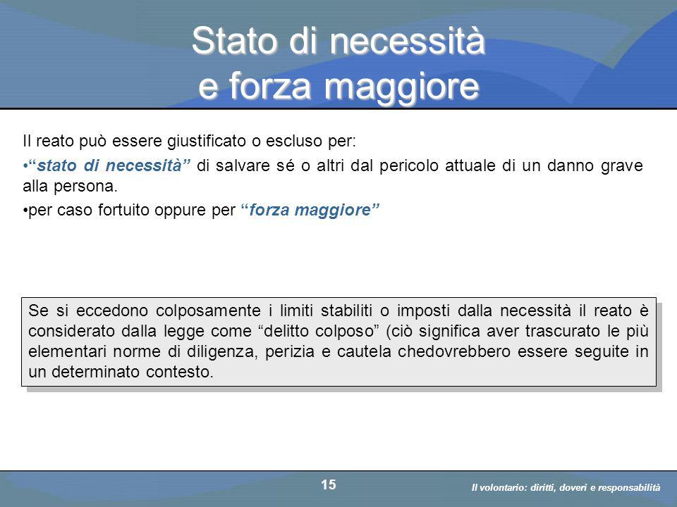 Il volontario: diritti, doveri, responsabiità a cura di D. Bellè Laboratorio e-Learning (LabeL) Università di Udine Il reato può essere giustificato o