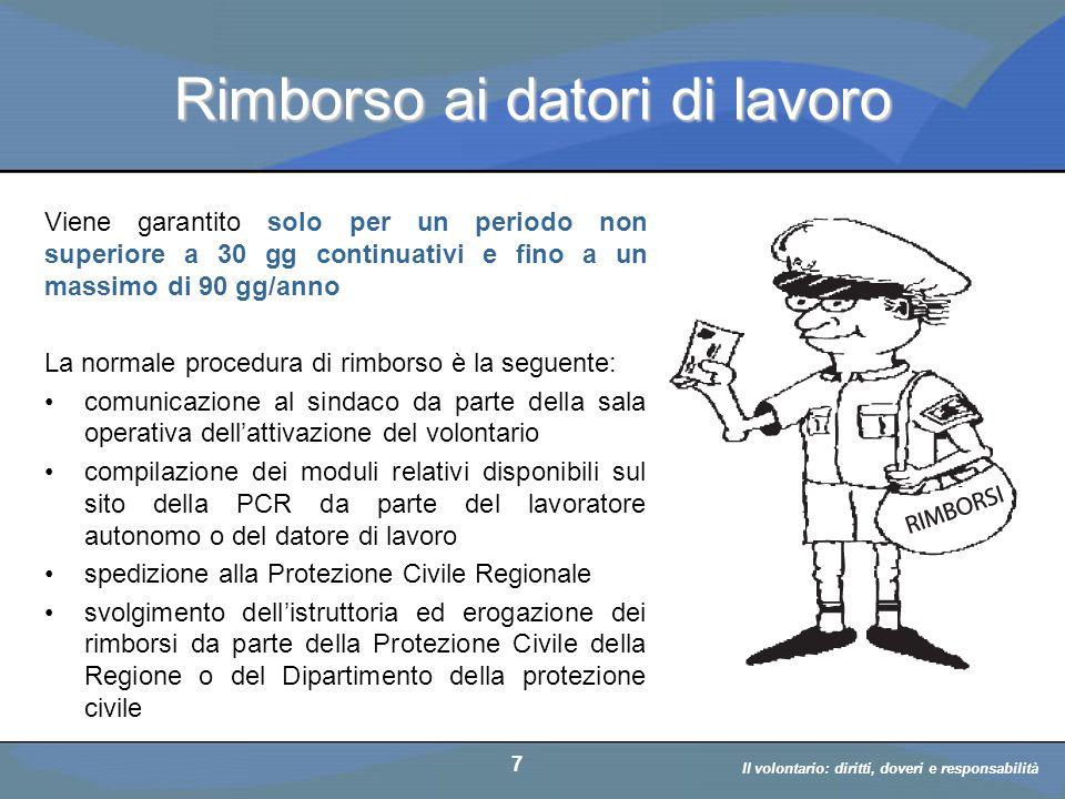 Il volontario: diritti, doveri, responsabiità a cura di D. Bellè Laboratorio e-Learning (LabeL) Università di Udine 7 Rimborso ai datori di lavoro Vie