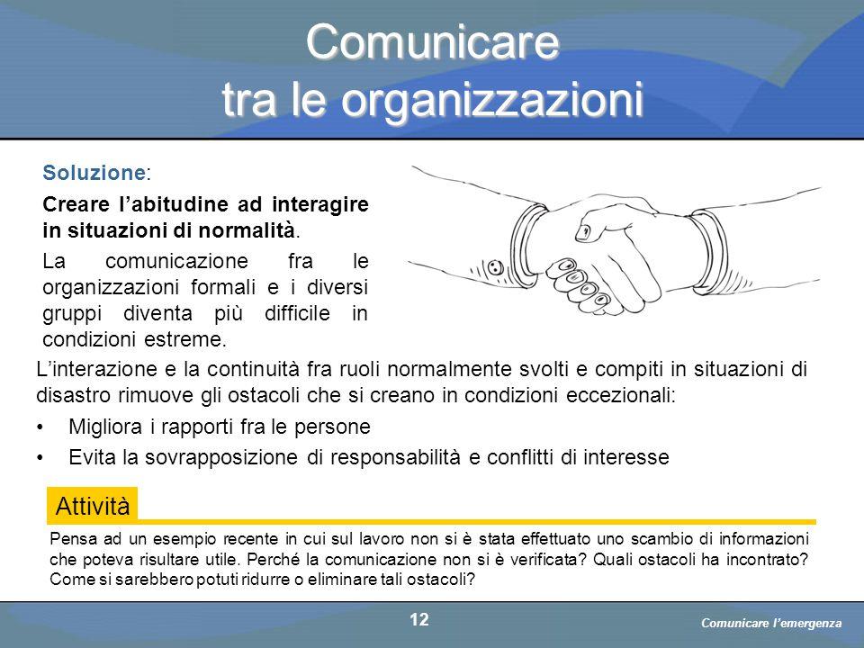 a cura di D. Bellè Laboratorio e-Learning (LabeL) Università di Udine 12 Comunicare tra le organizzazioni Pensa ad un esempio recente in cui sul lavor