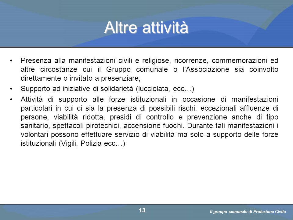Il volontario: diritti, doveri, responsabiità a cura di D. Bellè Laboratorio e-Learning (LabeL) Università di Udine 13 Altre attività Presenza alla ma
