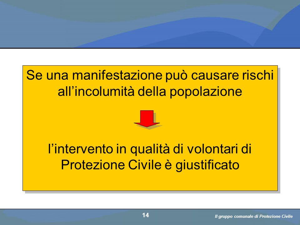 Il volontario: diritti, doveri, responsabiità a cura di D. Bellè Laboratorio e-Learning (LabeL) Università di Udine 14 Se una manifestazione può causa