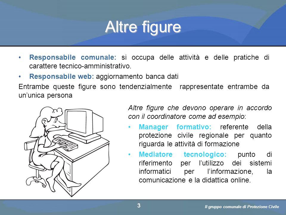 Il volontario: diritti, doveri, responsabiità a cura di D. Bellè Laboratorio e-Learning (LabeL) Università di Udine 3 Altre figure Responsabile comuna