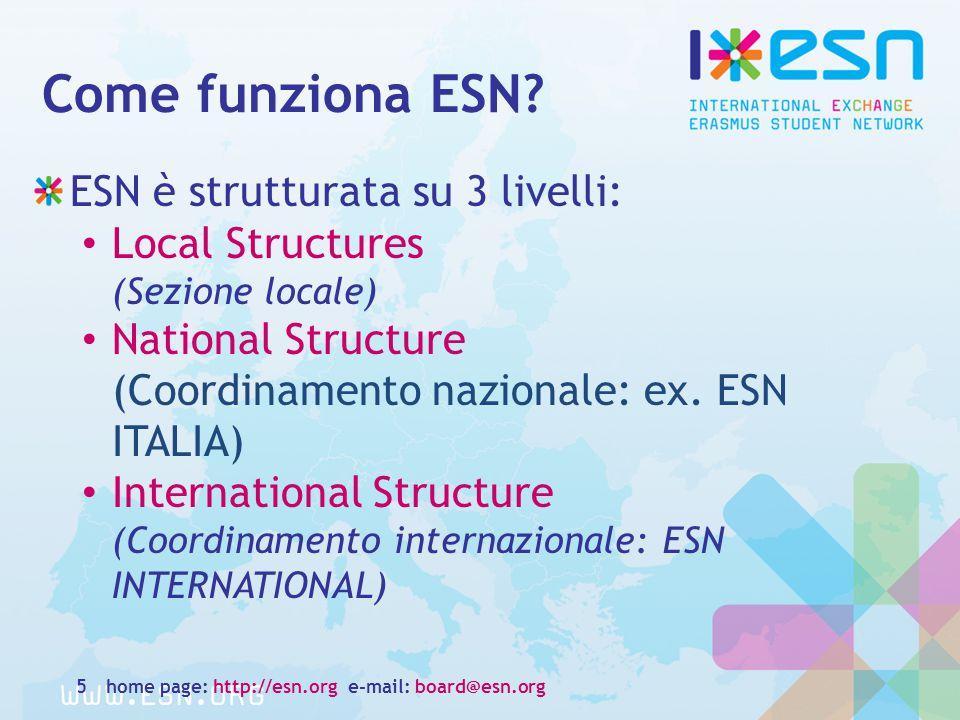 Come funziona ESN.