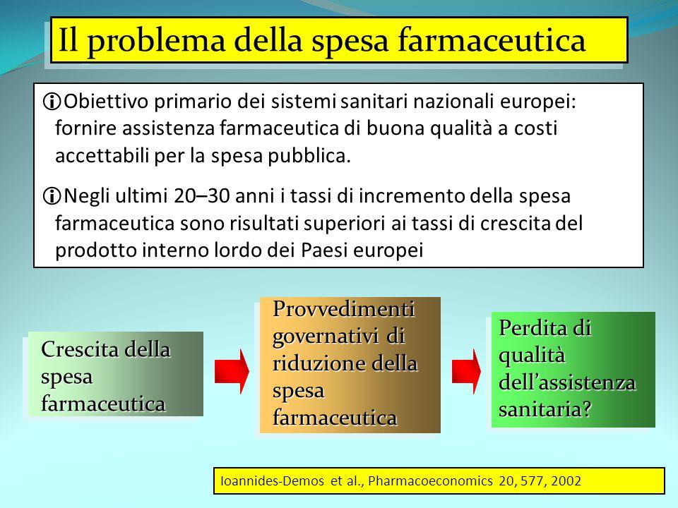 Il problema della spesa farmaceutica  Obiettivo primario dei sistemi sanitari nazionali europei: fornire assistenza farmaceutica di buona qualità a costi accettabili per la spesa pubblica.