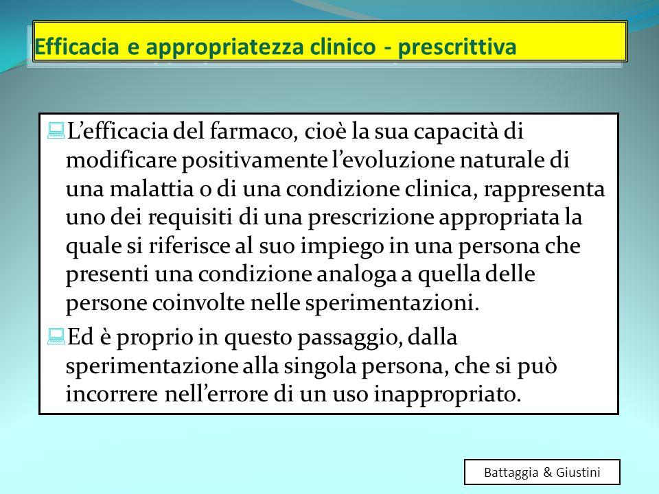 Efficacia e appropriatezza clinico - prescrittiva  L'efficacia del farmaco, cioè la sua capacità di modificare positivamente l'evoluzione naturale di