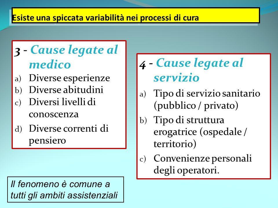 Esiste una spiccata variabilità nei processi di cura 3 - Cause legate al medico a) Diverse esperienze b) Diverse abitudini c) Diversi livelli di conos