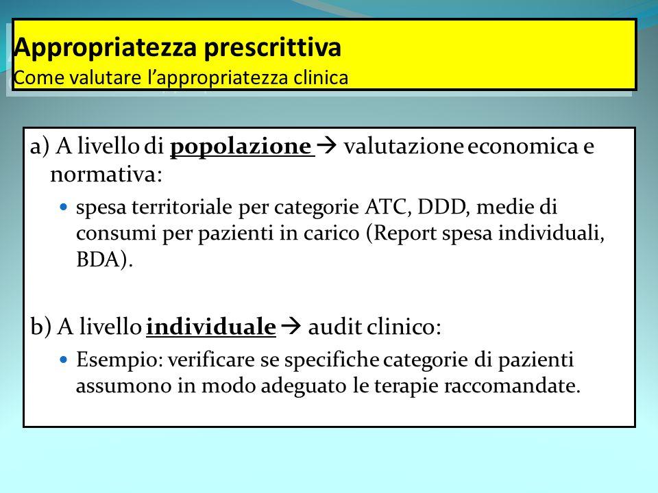 Appropriatezza prescrittiva Come valutare l'appropriatezza clinica a) A livello di popolazione  valutazione economica e normativa: spesa territoriale per categorie ATC, DDD, medie di consumi per pazienti in carico (Report spesa individuali, BDA).
