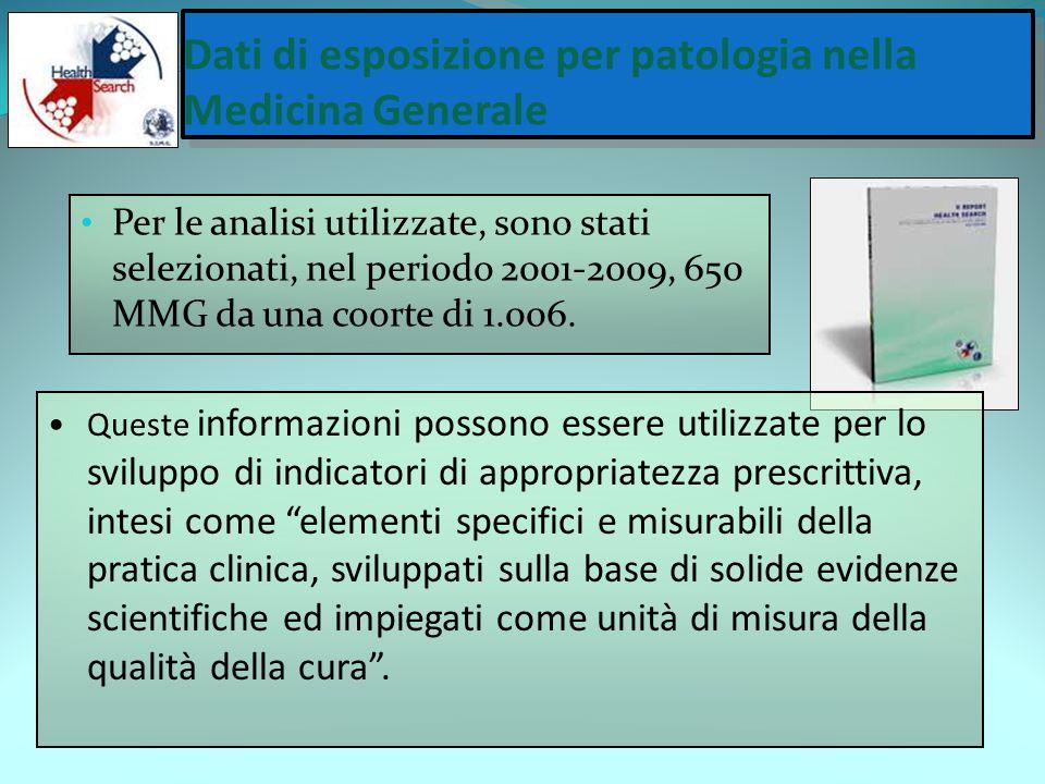 Dati di esposizione per patologia nella Medicina Generale Per le analisi utilizzate, sono stati selezionati, nel periodo 2001-2009, 650 MMG da una coo
