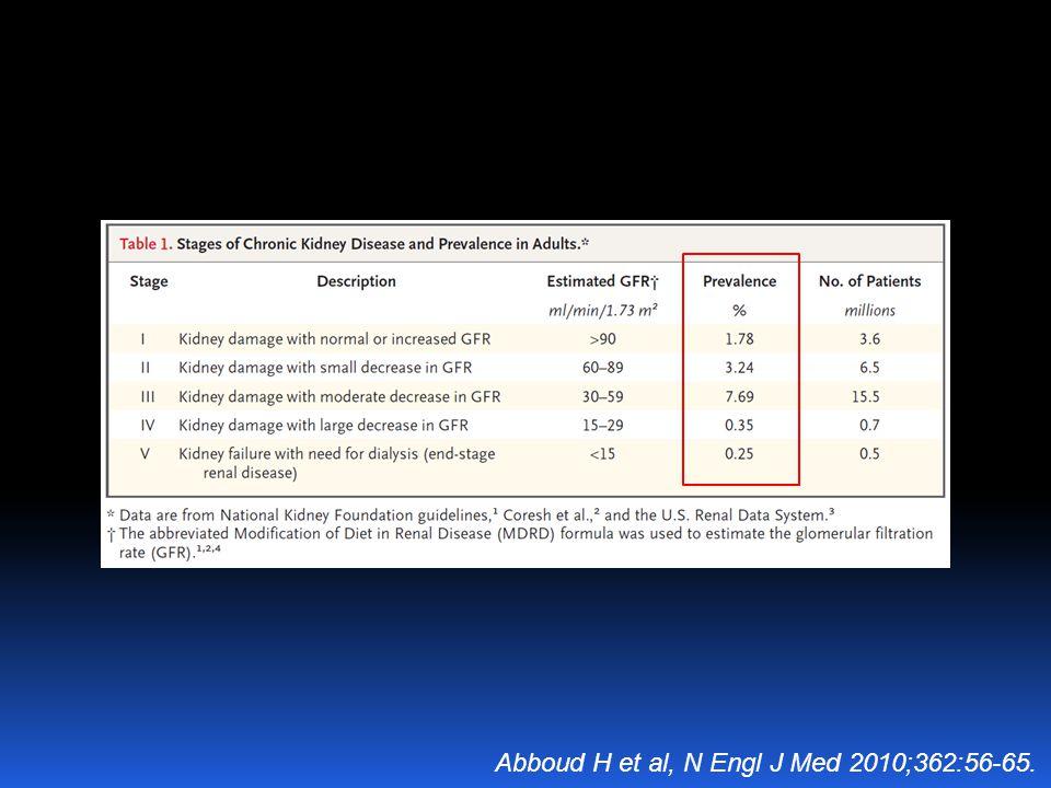 Abboud H et al, N Engl J Med 2010;362:56-65.