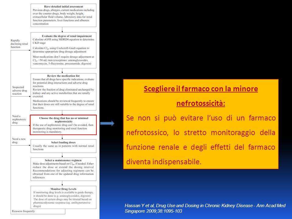 Scegliere il farmaco con la minore nefrotossicità: Se non si può evitare l'uso di un farmaco nefrotossico, lo stretto monitoraggio della funzione rena