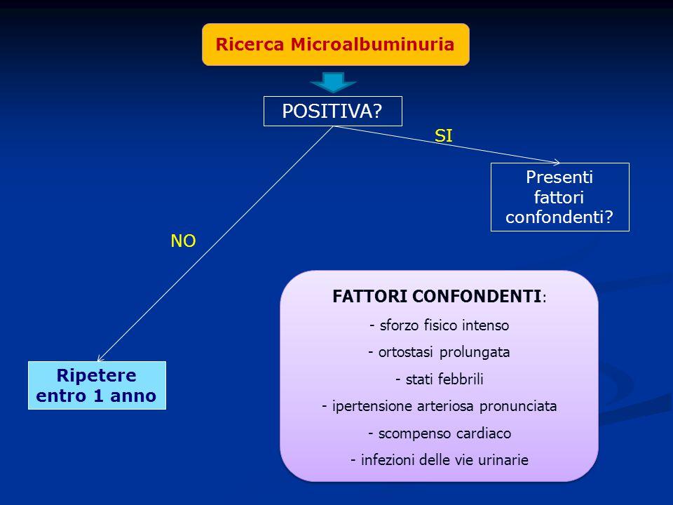 Ricerca Microalbuminuria POSITIVA? Presenti fattori confondenti? Ripetere entro 1 anno NO SI FATTORI CONFONDENTI : - sforzo fisico intenso - ortostasi