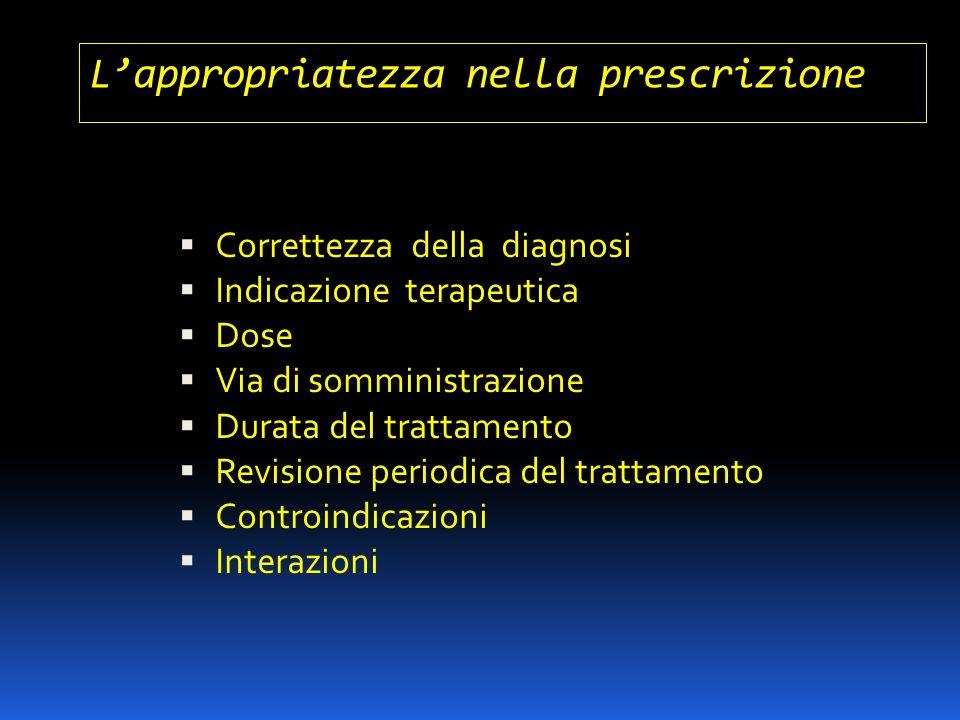 L'appropriatezza nella prescrizione  Correttezza della diagnosi  Indicazione terapeutica  Dose  Via di somministrazione  Durata del trattamento 
