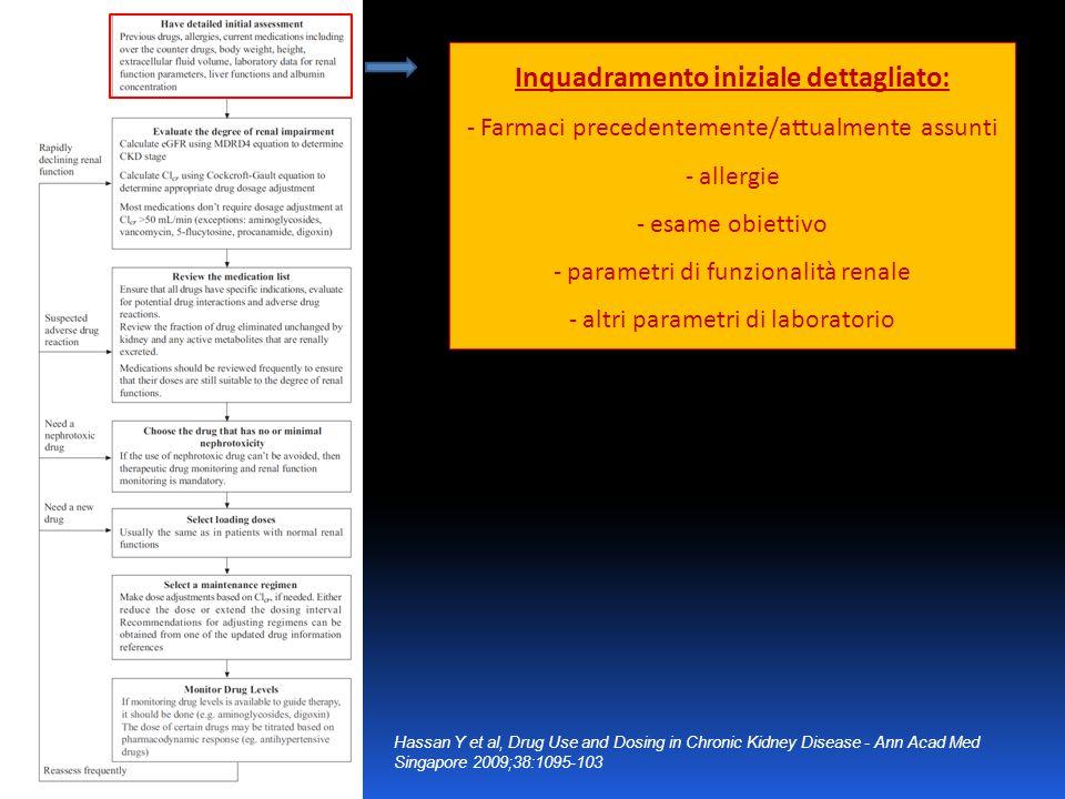 Inquadramento iniziale dettagliato: - Farmaci precedentemente/attualmente assunti - allergie - esame obiettivo - parametri di funzionalità renale - al