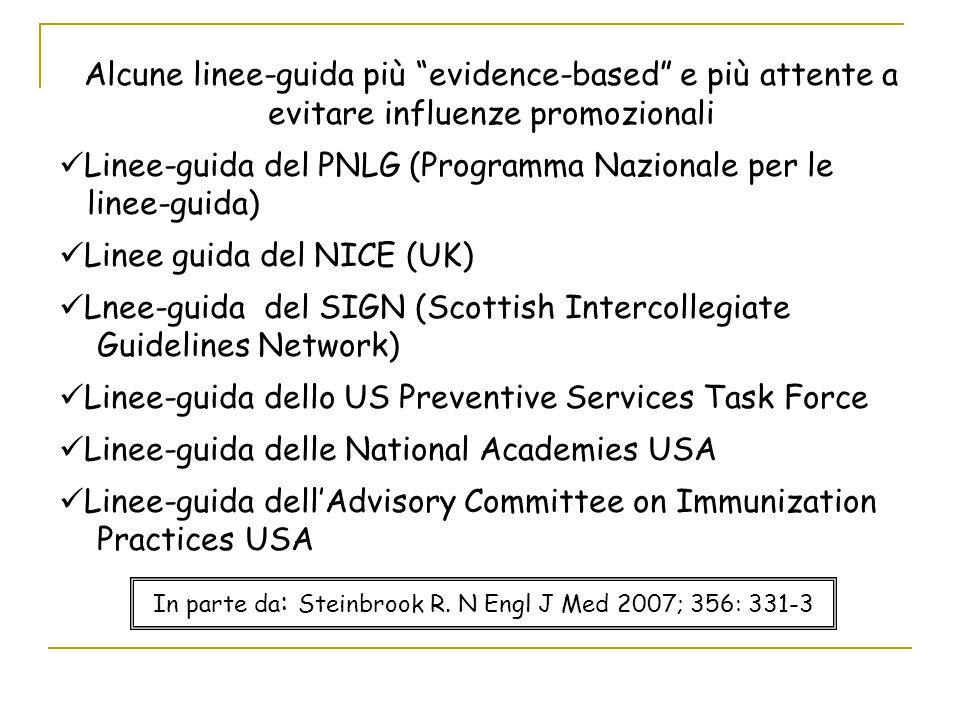 Alcune linee-guida più evidence-based e più attente a evitare influenze promozionali Linee-guida del PNLG (Programma Nazionale per le linee-guida) Linee guida del NICE (UK) Lnee-guida del SIGN (Scottish Intercollegiate Guidelines Network) Linee-guida dello US Preventive Services Task Force Linee-guida delle National Academies USA Linee-guida dell'Advisory Committee on Immunization Practices USA In parte da : Steinbrook R.
