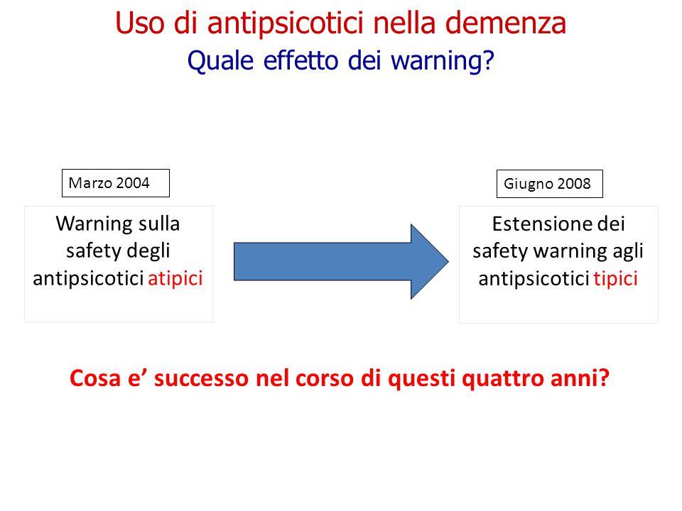 Uso di antipsicotici nella demenza Quale effetto dei warning.