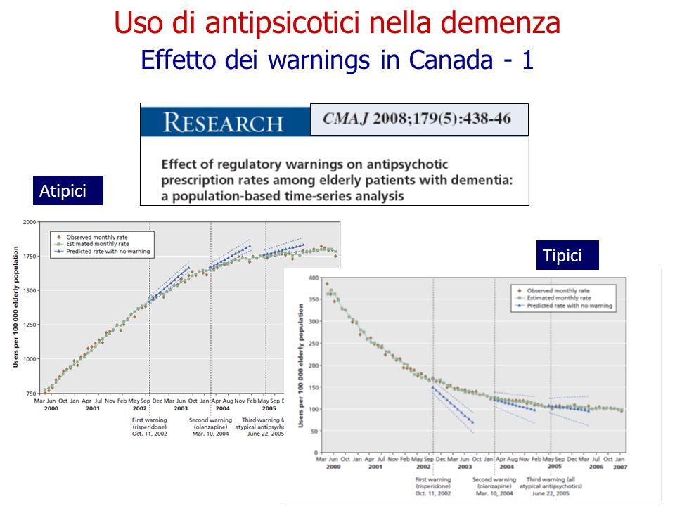 Atipici Tipici Uso di antipsicotici nella demenza Effetto dei warnings in Canada - 1
