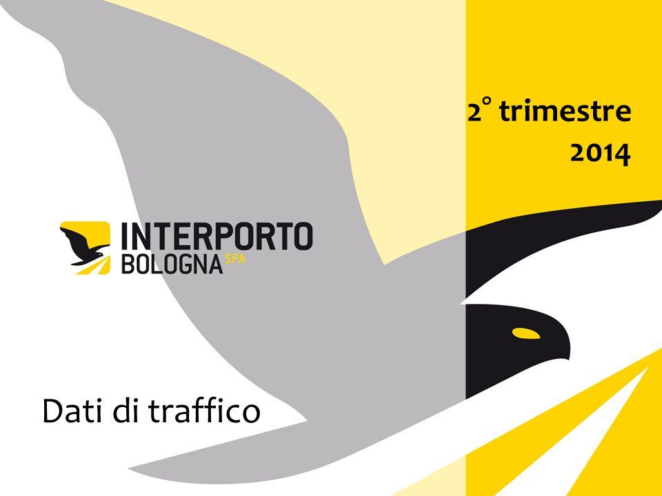 Dati di traffico 2° trimestre 2014