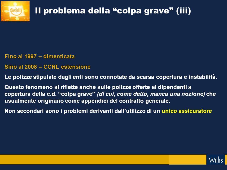 """Il problema della """"colpa grave"""" (iii) Fino al 1997 – dimenticata Sino al 2008 – CCNL estensione Le polizze stipulate dagli enti sono connotate da scar"""