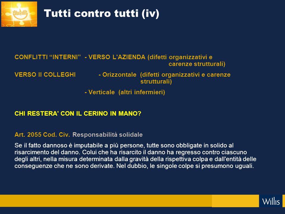 """CONFLITTI """"INTERNI"""" - VERSO L'AZIENDA (difetti organizzativi e carenze strutturali) VERSO II COLLEGHI- Orizzontale (difetti organizzativi e carenze st"""