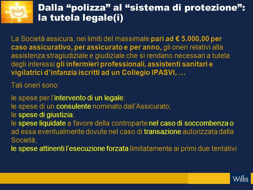 La Società assicura, nei limiti del massimale pari ad € 5.000,00 per caso assicurativo, per assicurato e per anno, gli oneri relativi alla assistenza