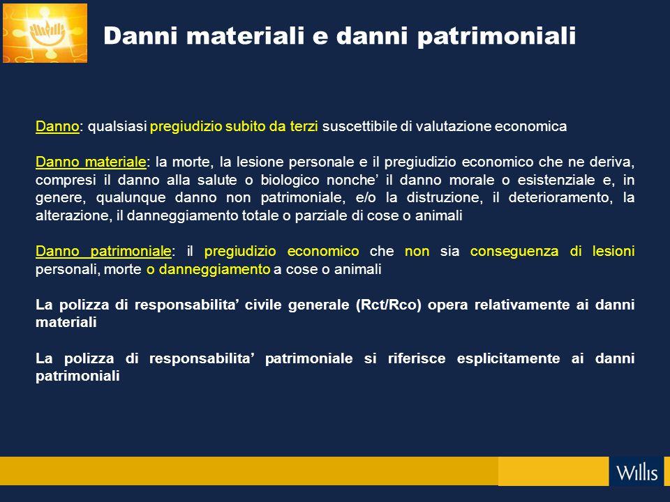 Danno: qualsiasi pregiudizio subito da terzi suscettibile di valutazione economica Danno materiale: la morte, la lesione personale e il pregiudizio ec