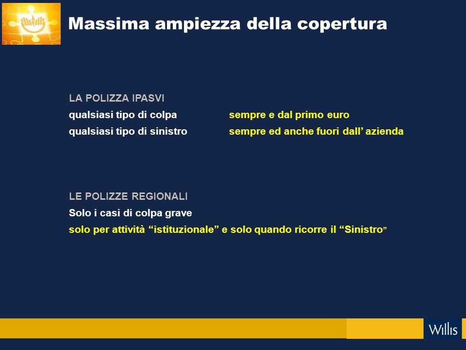 LA POLIZZA IPASVI qualsiasi tipo di colpa sempre e dal primo euro qualsiasi tipo di sinistro sempre ed anche fuori dall' azienda LE POLIZZE REGIONALI