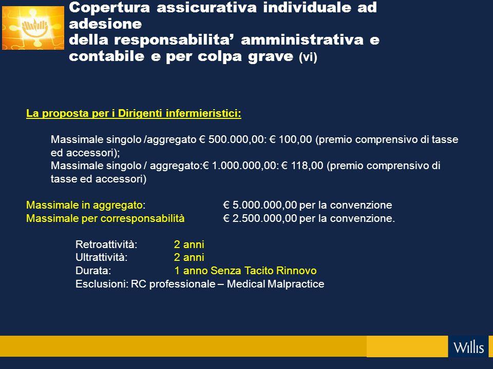 La proposta per i Dirigenti infermieristici: Massimale singolo /aggregato € 500.000,00: € 100,00 (premio comprensivo di tasse ed accessori); Massimale