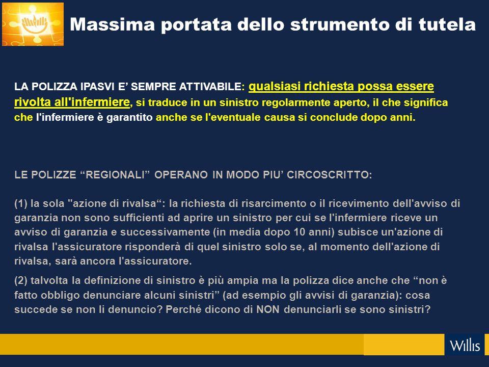 Massima portata dello strumento di tutela LA POLIZZA IPASVI E' SEMPRE ATTIVABILE: qualsiasi richiesta possa essere rivolta all'infermiere, si traduce