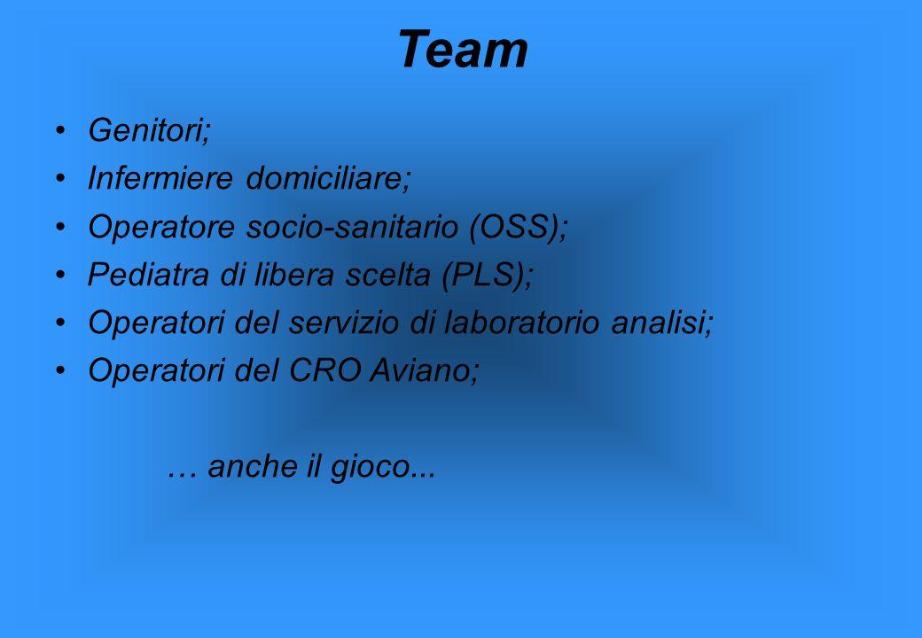 Team Genitori; Infermiere domiciliare; Operatore socio-sanitario (OSS); Pediatra di libera scelta (PLS); Operatori del servizio di laboratorio analisi