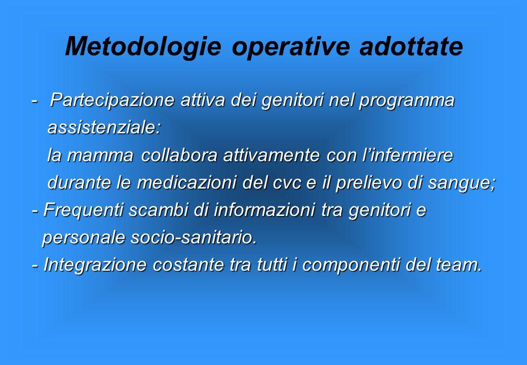 Metodologie operative adottate -Partecipazione attiva dei genitori nel programma assistenziale: assistenziale: la mamma collabora attivamente con l'in