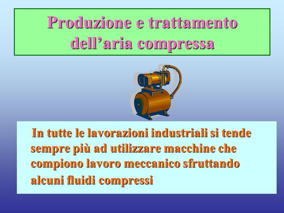Produzione e trattamento dell'aria compressa In tutte le lavorazioni industriali si tende sempre più ad utilizzare macchine che compiono lavoro meccan