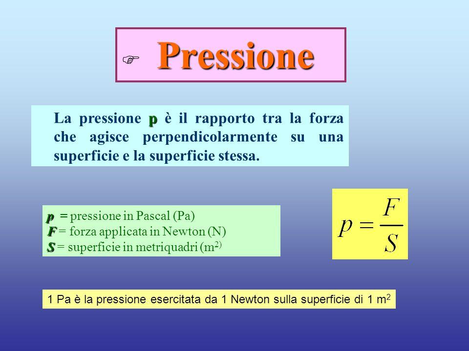 p La pressione p è il rapporto tra la forza che agisce perpendicolarmente su una superficie e la superficie stessa. p p = pressione in Pascal (Pa) F F