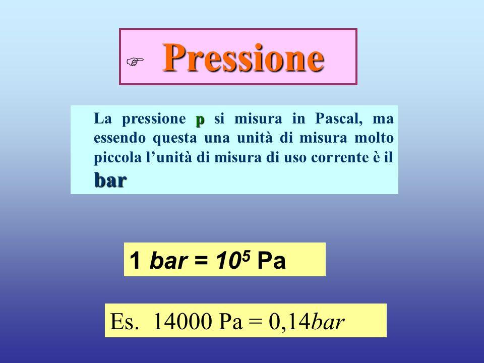 p bar La pressione p si misura in Pascal, ma essendo questa una unità di misura molto piccola l'unità di misura di uso corrente è il bar 1 bar = 10 5