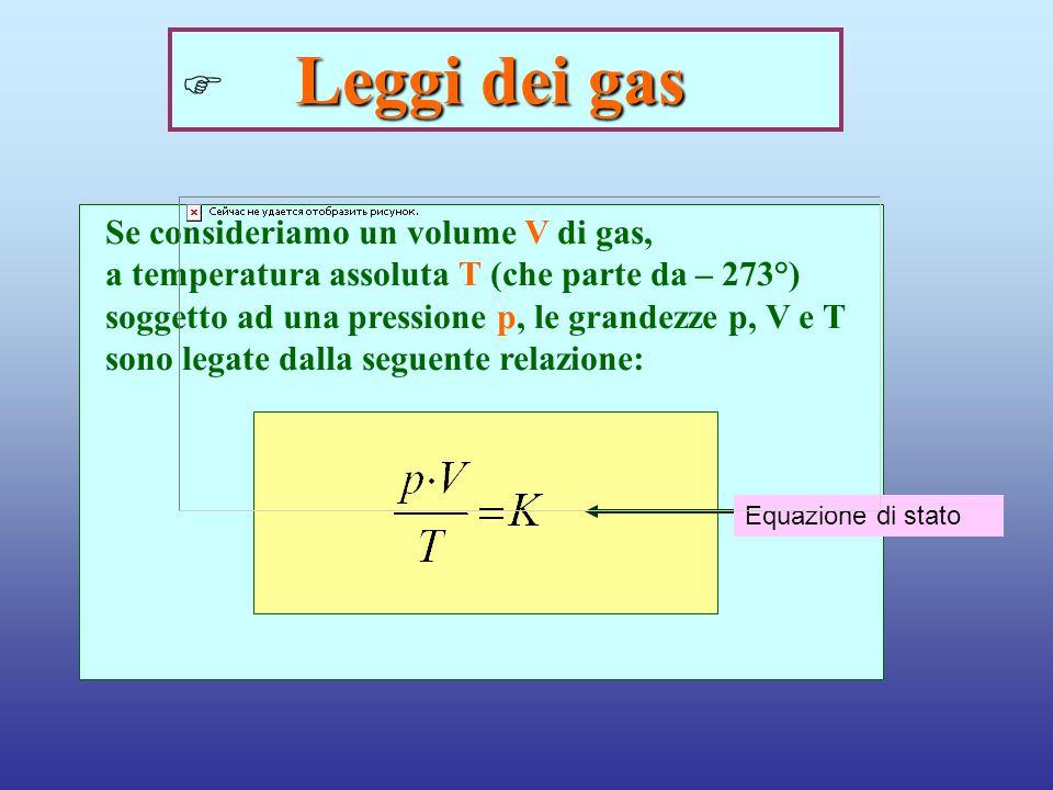 Leggi dei gas  Leggi dei gas Se consideriamo un volume V di gas, a temperatura assoluta T (che parte da – 273°) soggetto ad una pressione p, le grand
