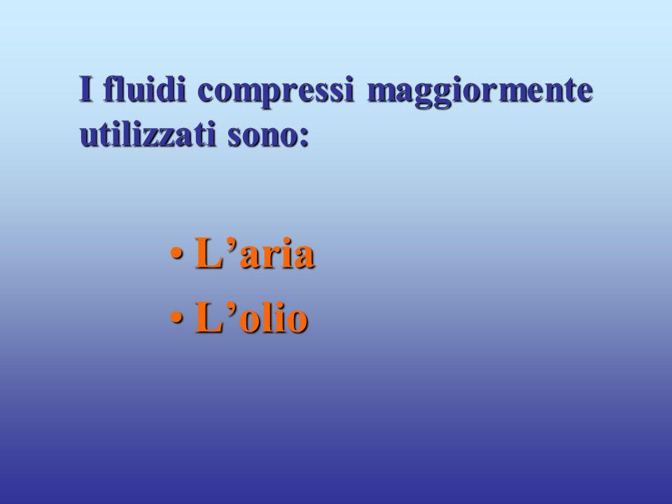 I fluidi compressi maggiormente utilizzati sono: L'ariaL'aria L'olioL'olio