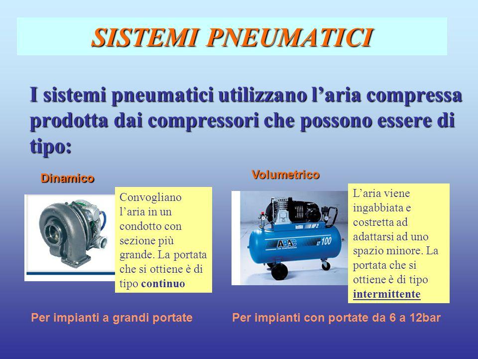 SISTEMI PNEUMATICI I sistemi pneumatici utilizzano l'aria compressa prodotta dai compressori che possono essere di tipo: Volumetrico Dinamico Per impi