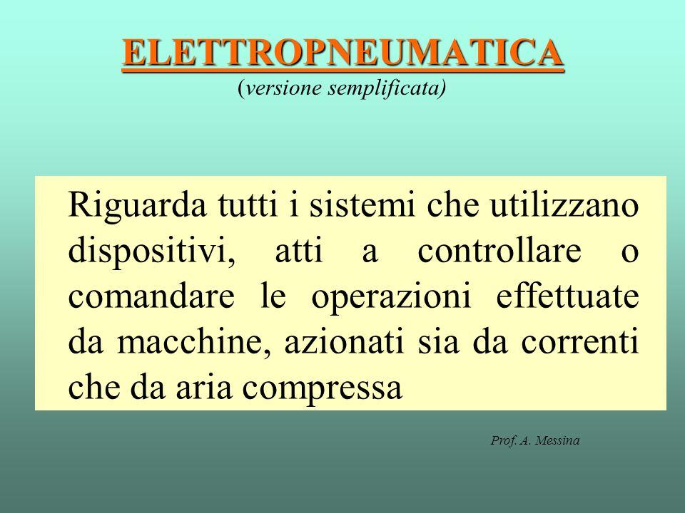 ELETTROPNEUMATICA ELETTROPNEUMATICA (versione semplificata) Riguarda tutti i sistemi che utilizzano dispositivi, atti a controllare o comandare le ope